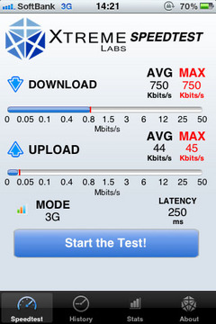 Xtreme Speedtest