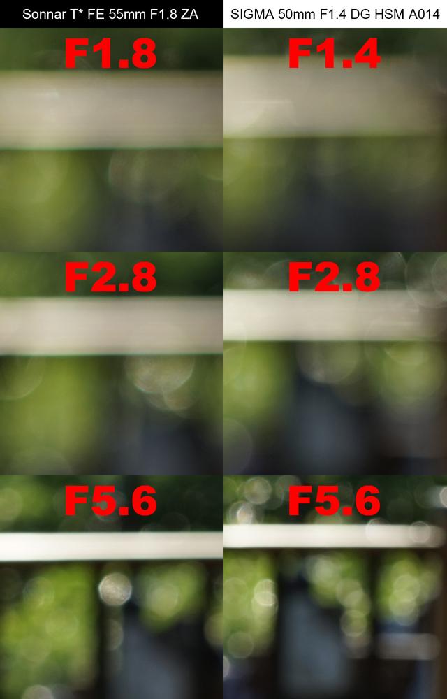 ZEISS 55mm vs SIGMA 50mm