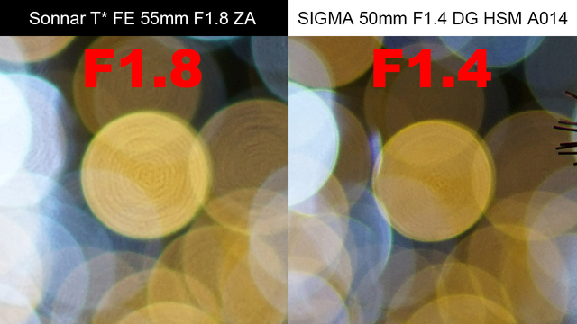 ZEISS 55mm vs SIGMA 50mm
